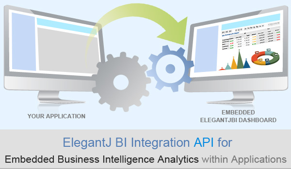 ElegantJ BI Releases Integration API for Embedded Business Intelligence Analytics Within Applications