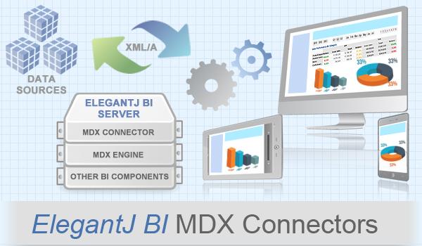 EJBI-MDX-Connectors