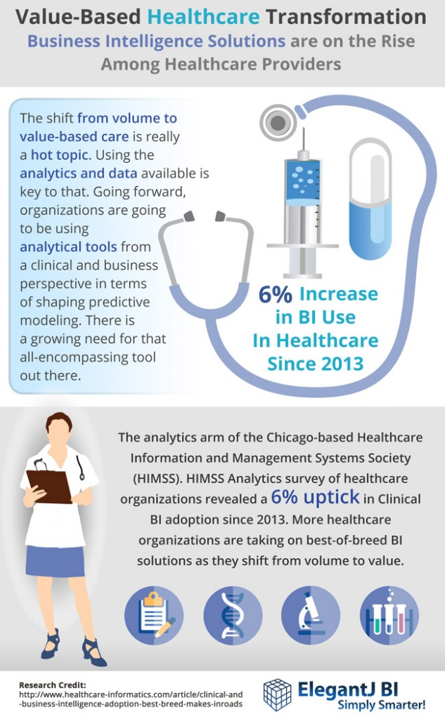 Value-Based-Healthcare-Transformation