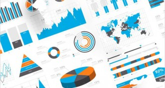 Smart Data Visualization Tells the Tale