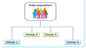 hierarchical clustering example