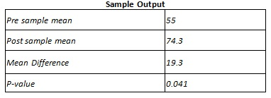 paired sample t test example output
