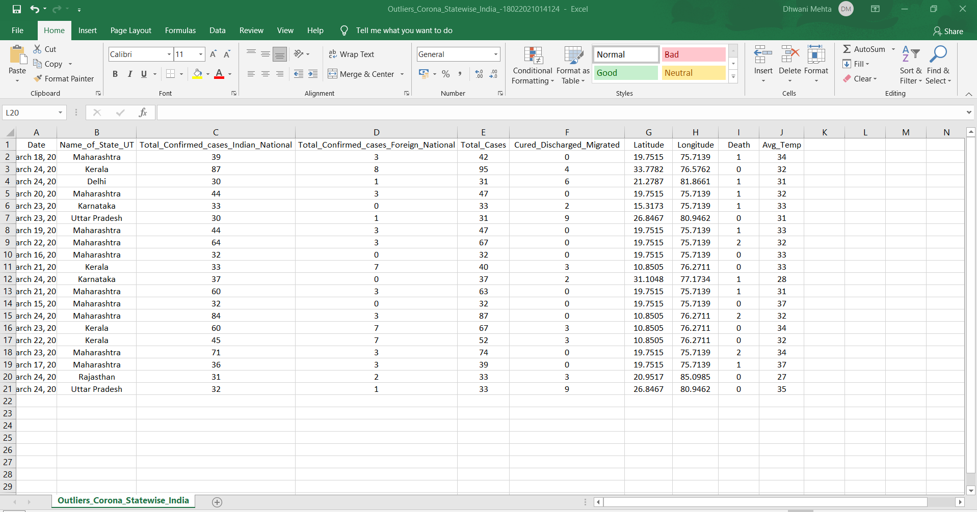 excel-file-constituting-the-outlier-data-for-the-chosen-features
