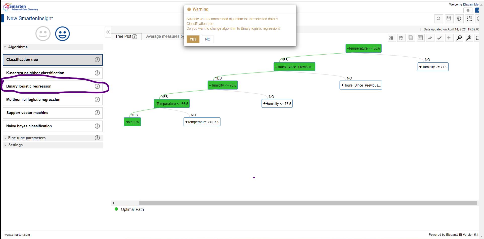 explore-the-machine-maintenance-outcomes-based-upon-binary-logistic-regression-algorithm