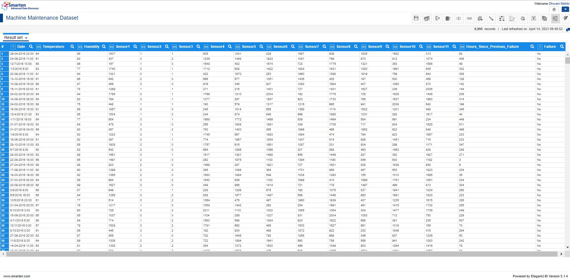 machine-maintenance-dataset-view