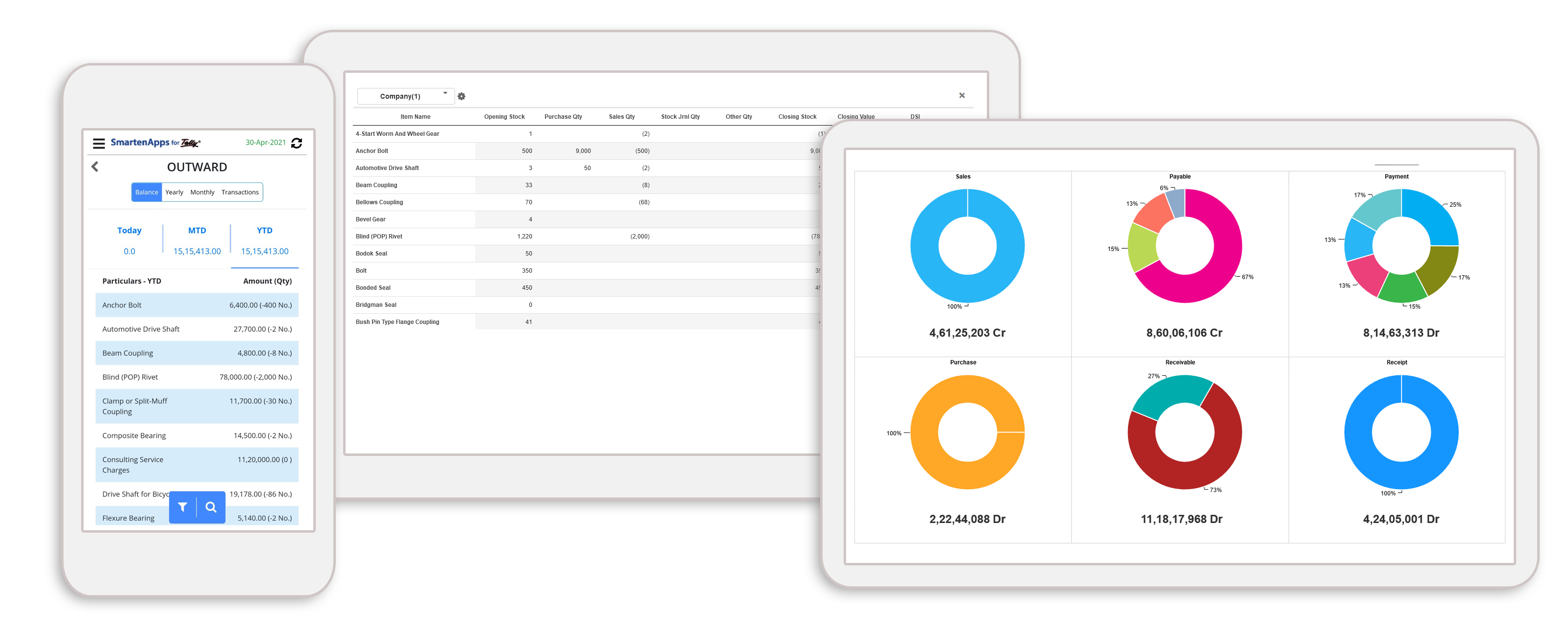 screenshot-tally-users-can-manage-results-with-analytics-and-ally-kpi-key-performance-indicators