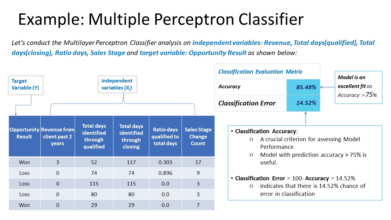 example-multiple-perceptron-classifier