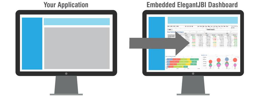 API Integration