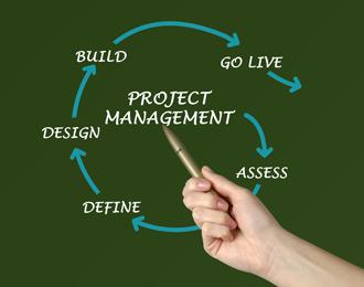 ElegantJ BI – BI Tool for Project Management